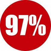uitbetalingspercentage online casino